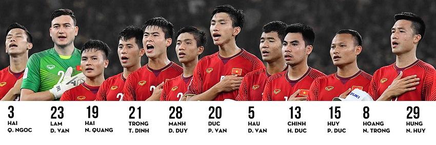 ao-dong-phuc-co-do-sao-vang-cung-doi-tuyen-viet-nam-vo-dich-aff-cup-2018-2