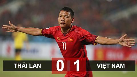 Áo đồng phục gắn chip GPS của đội tuyển bóng đá nam Việt Nam 6
